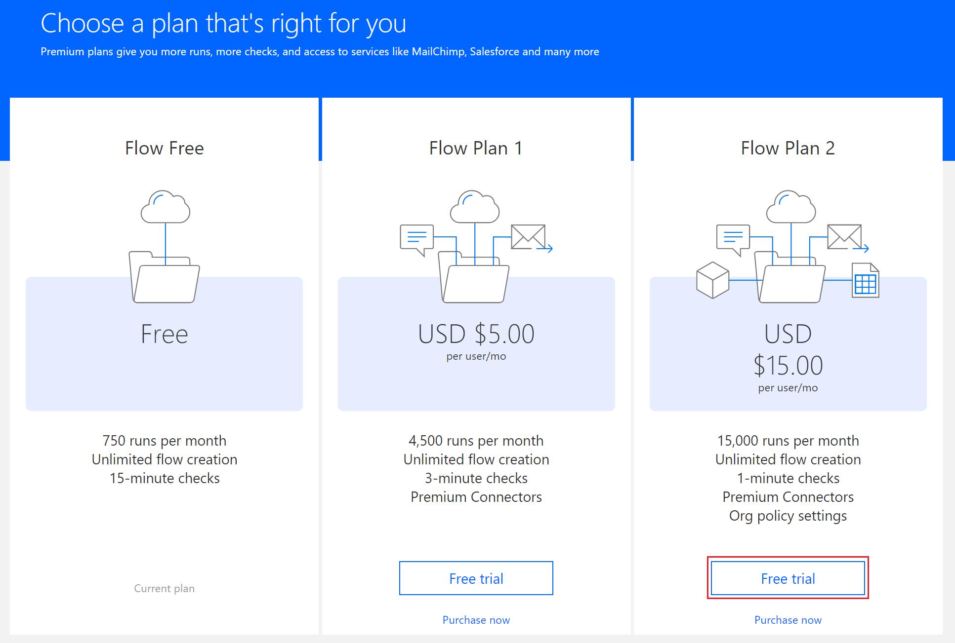 Announcing Microsoft Flow Analytics | Flow Blog