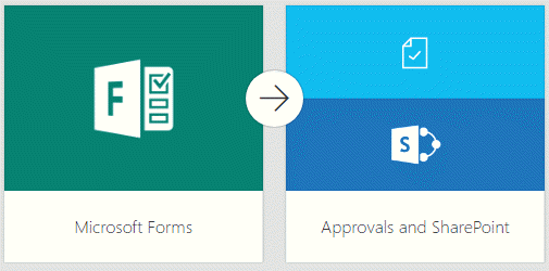 to get started check out our gallery of forms templates